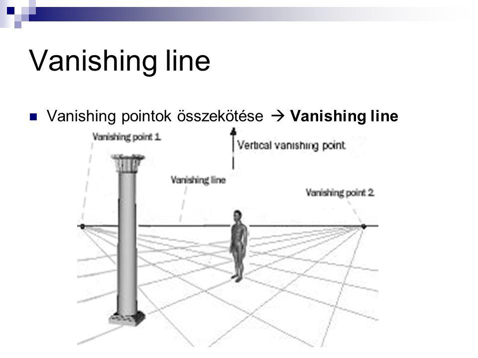Vanishing line Vanishing pointok összekötése  Vanishing line