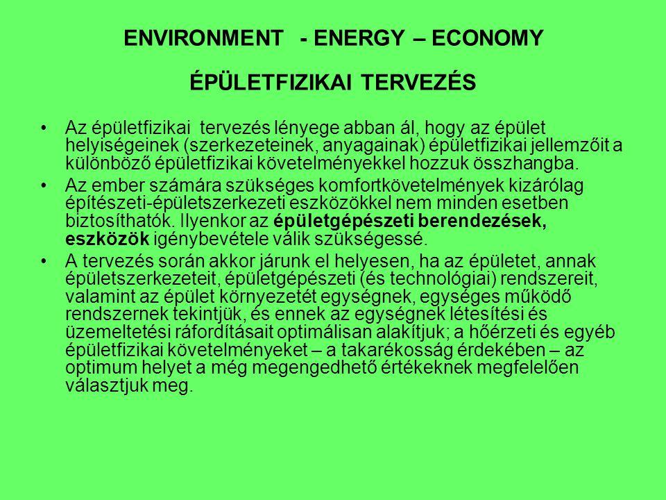 ENVIRONMENT - ENERGY – ECONOMY ÉPÜLETFIZIKAI TERVEZÉS Az épületfizikai tervezés lényege abban ál, hogy az épület helyiségeinek (szerkezeteinek, anyaga