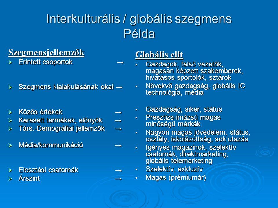 Interkulturális / globális szegmens Példa Szegmensjellemzők  Érintett csoportok →  Szegmens kialakulásának okai →  Közös értékek →  Keresett termé