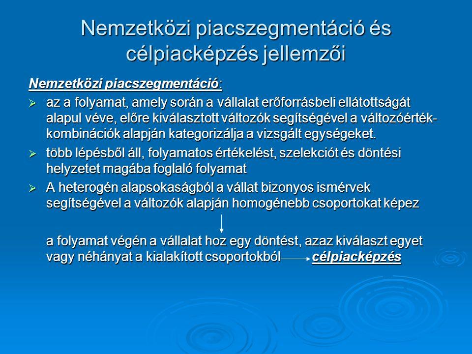 A nemzetközi piacszegmentáció céljai I.1.