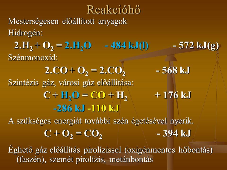 Reakcióhő Mesterségesen előállított anyagok Hidrogén: 2.H 2 + O 2 = 2.H 2 O- 484 kJ(l)- 572 kJ(g) Szénmonoxid: 2.CO + O 2 = 2.CO 2 - 568 kJ 2.CO + O 2