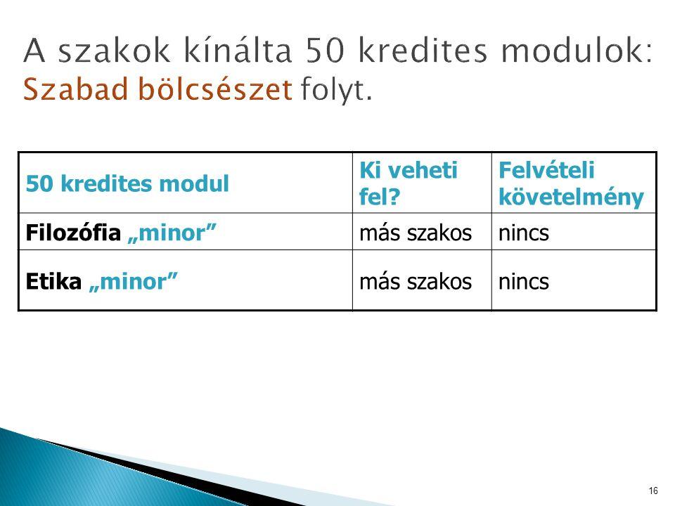 """50 kredites modul Ki veheti fel? Felvételi követelmény Filozófia """"minor""""más szakosnincs Etika """"minor""""más szakosnincs 16"""