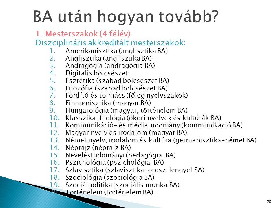1. Mesterszakok (4 félév) Diszciplináris akkreditált mesterszakok: 1.Amerikanisztika (anglisztika BA) 2.Anglisztika (anglisztika BA) 3.Andragógia (and
