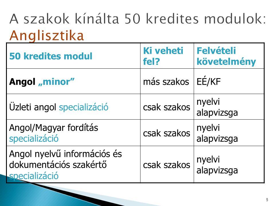 """50 kredites modul Ki veheti fel? Felvételi követelmény Angol """"minor""""más szakosEÉ/KF Üzleti angol specializációcsak szakos nyelvi alapvizsga Angol/Magy"""