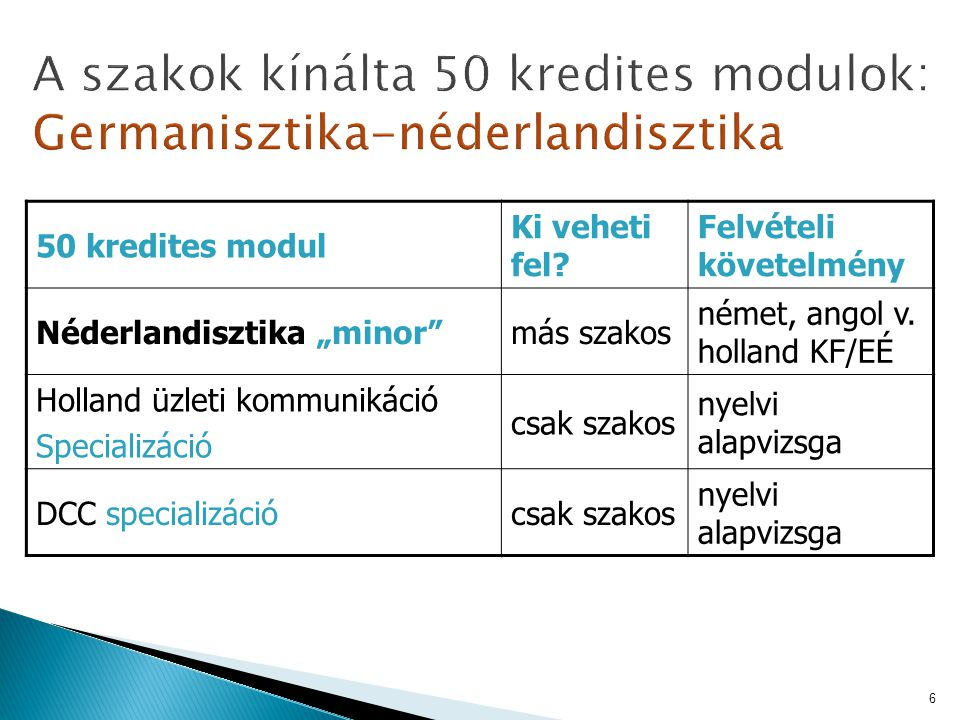 """50 kredites modul Ki veheti fel? Felvételi követelmény Néderlandisztika """"minor""""más szakos német, angol v. holland KF/EÉ Holland üzleti kommunikáció Sp"""
