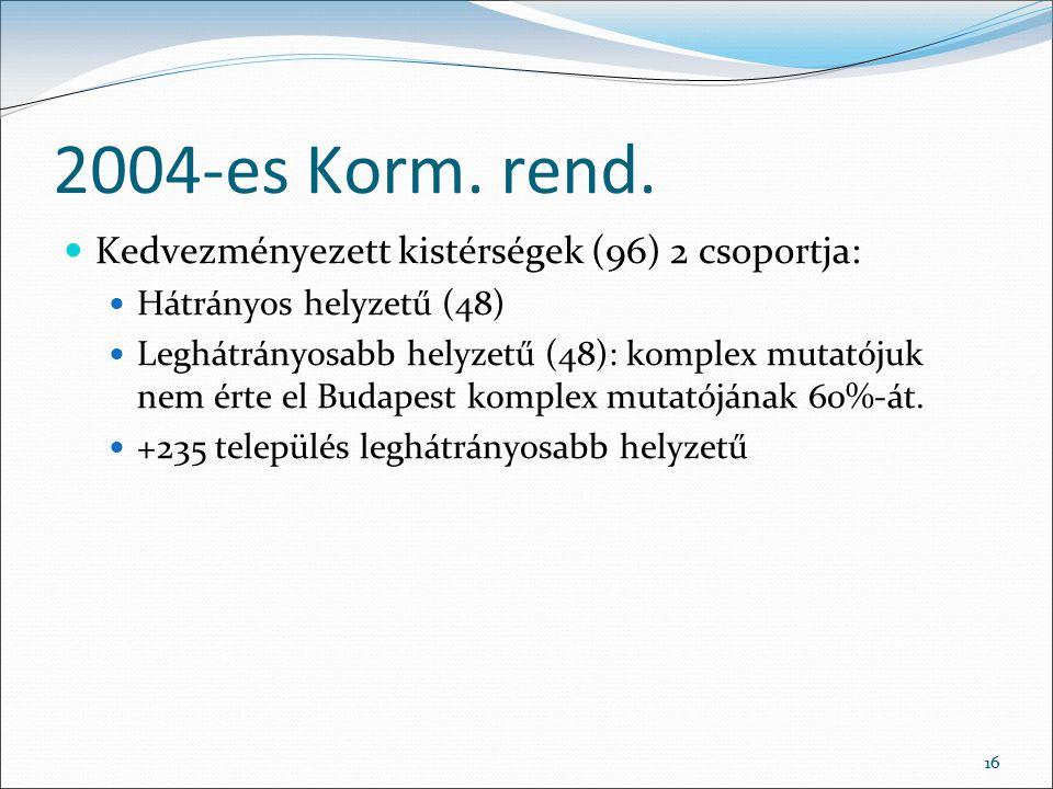 16 2004-es Korm. rend. Kedvezményezett kistérségek (96) 2 csoportja: Hátrányos helyzetű (48) Leghátrányosabb helyzetű (48): komplex mutatójuk nem érte