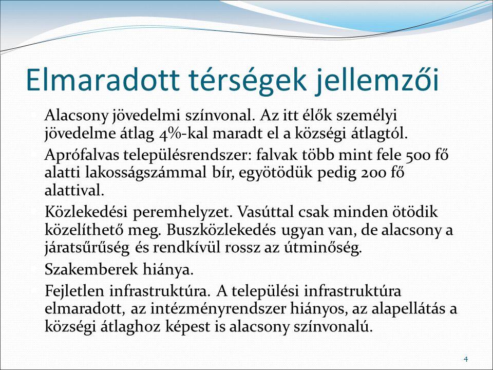 55 A gazdaságilag elmaradottnak minősített települések elhelyezkedése Magyarországon, 1986 Forrás: Faluvégi 1995