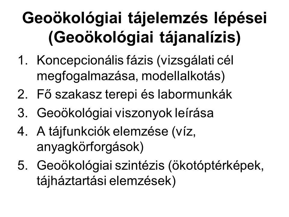 Geoökológiai tájanalízis adatháttere Nem elsődleges feladat az adatok előállítása De a térbeli kiterjesztés, szintetikus elemzés IGEN.