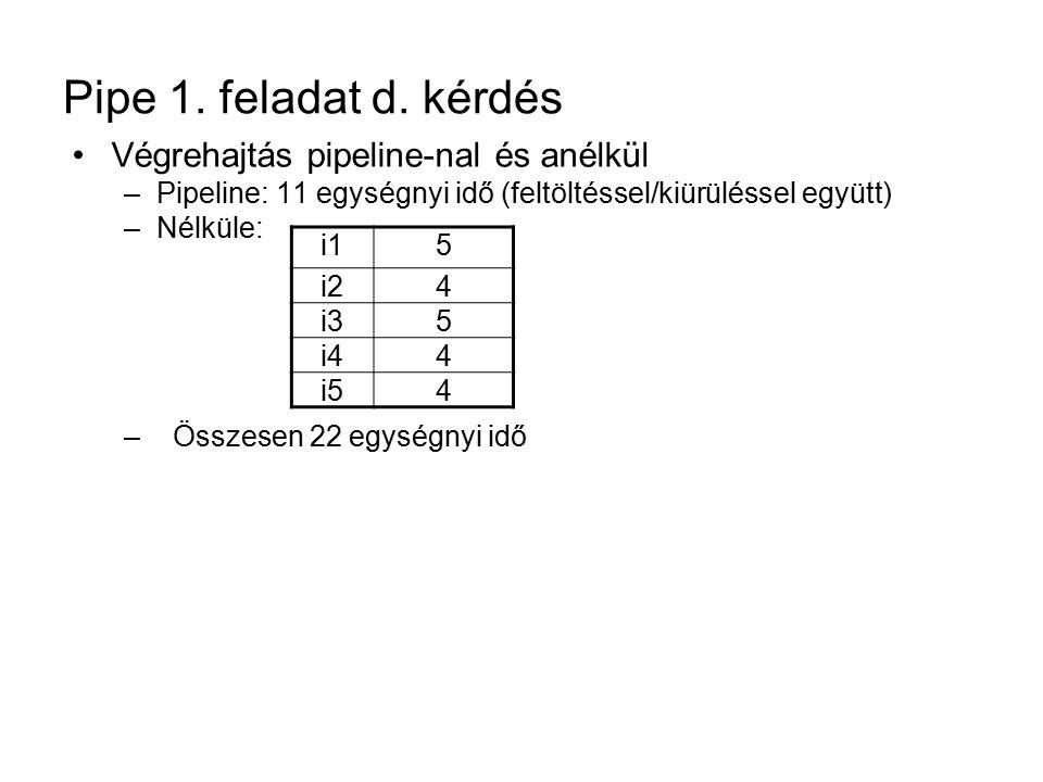 Pipe 3.feladat a. kérdés Adat egymásra hatások.