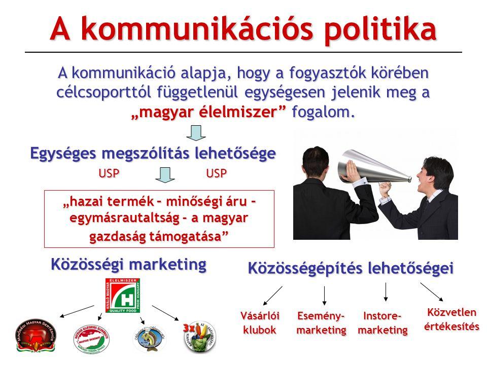 """A kommunikációs politika A kommunikáció alapja, hogy a fogyasztók körében célcsoporttól függetlenül egységesen jelenik meg a """"magyar élelmiszer fogalom."""