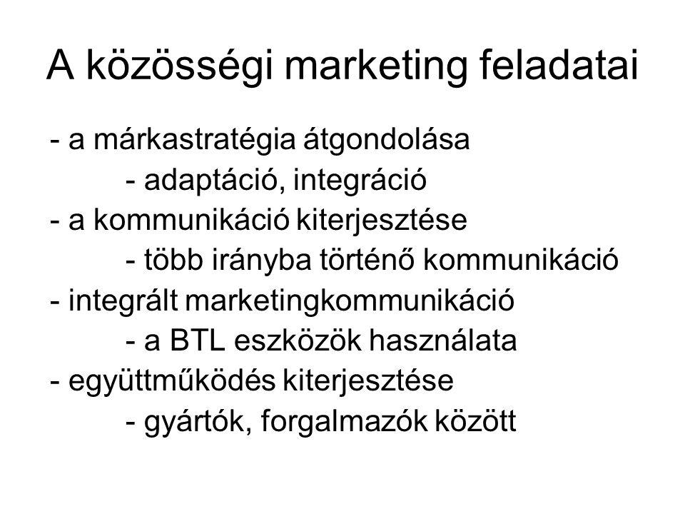 A közösségi marketing feladatai - a márkastratégia átgondolása - adaptáció, integráció - a kommunikáció kiterjesztése - több irányba történő kommunikáció - integrált marketingkommunikáció - a BTL eszközök használata - együttműködés kiterjesztése - gyártók, forgalmazók között