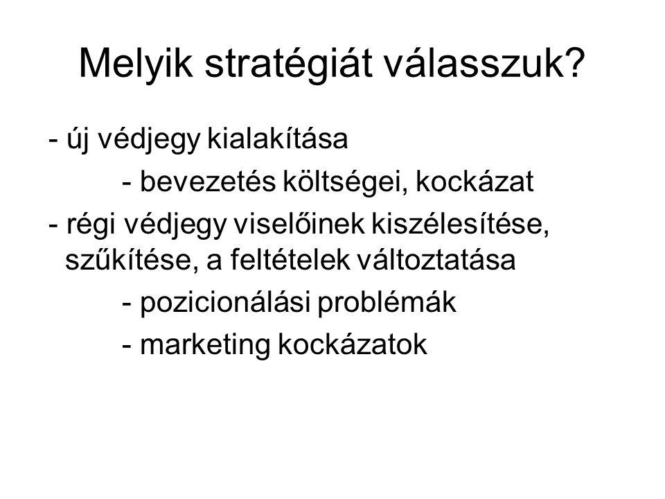 Melyik stratégiát válasszuk.