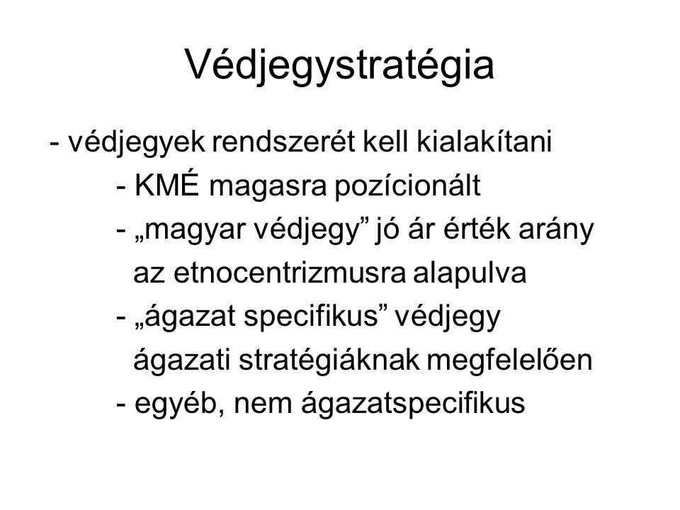"""Védjegystratégia - védjegyek rendszerét kell kialakítani - KMÉ magasra pozícionált - """"magyar védjegy jó ár érték arány az etnocentrizmusra alapulva - """"ágazat specifikus védjegy ágazati stratégiáknak megfelelően - egyéb, nem ágazatspecifikus"""