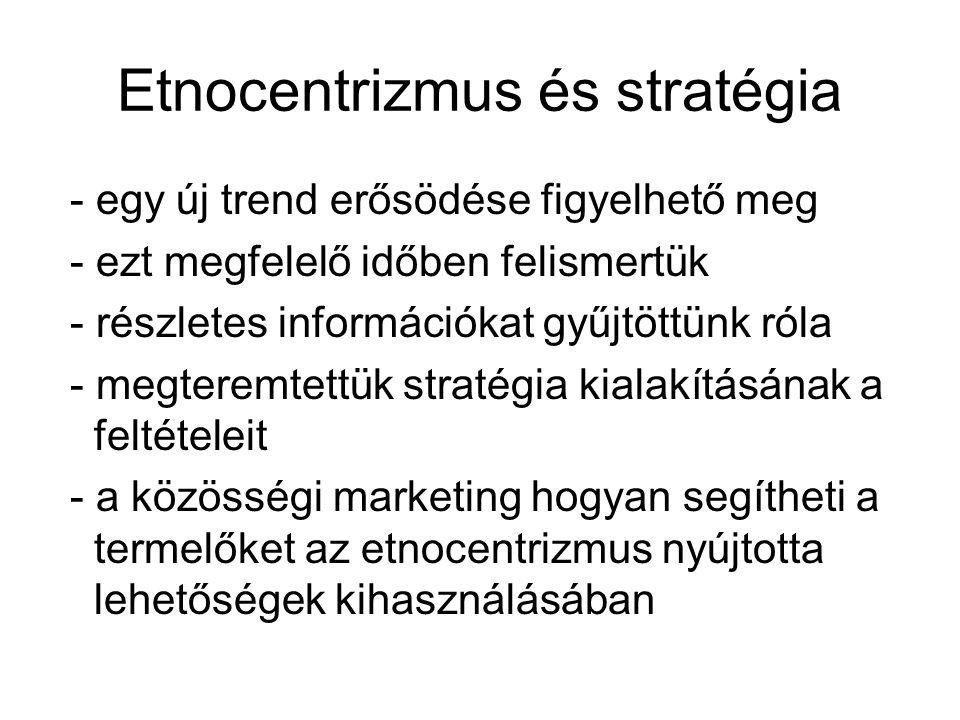 Etnocentrizmus és stratégia - egy új trend erősödése figyelhető meg - ezt megfelelő időben felismertük - részletes információkat gyűjtöttünk róla - megteremtettük stratégia kialakításának a feltételeit - a közösségi marketing hogyan segítheti a termelőket az etnocentrizmus nyújtotta lehetőségek kihasználásában