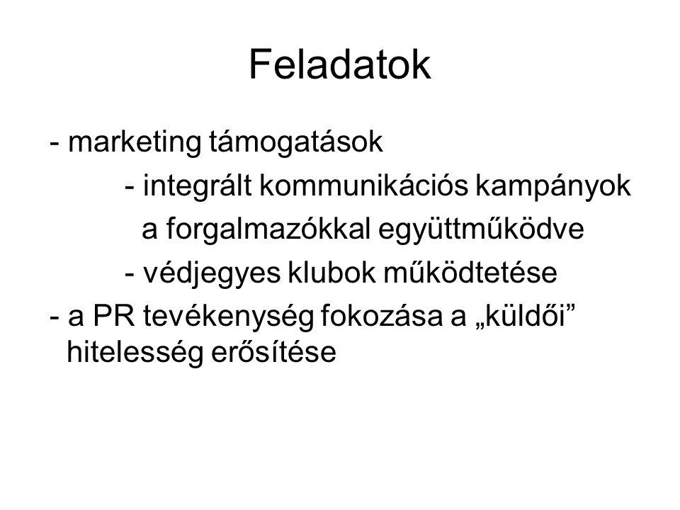 """Feladatok - marketing támogatások - integrált kommunikációs kampányok a forgalmazókkal együttműködve - védjegyes klubok működtetése - a PR tevékenység fokozása a """"küldői hitelesség erősítése"""