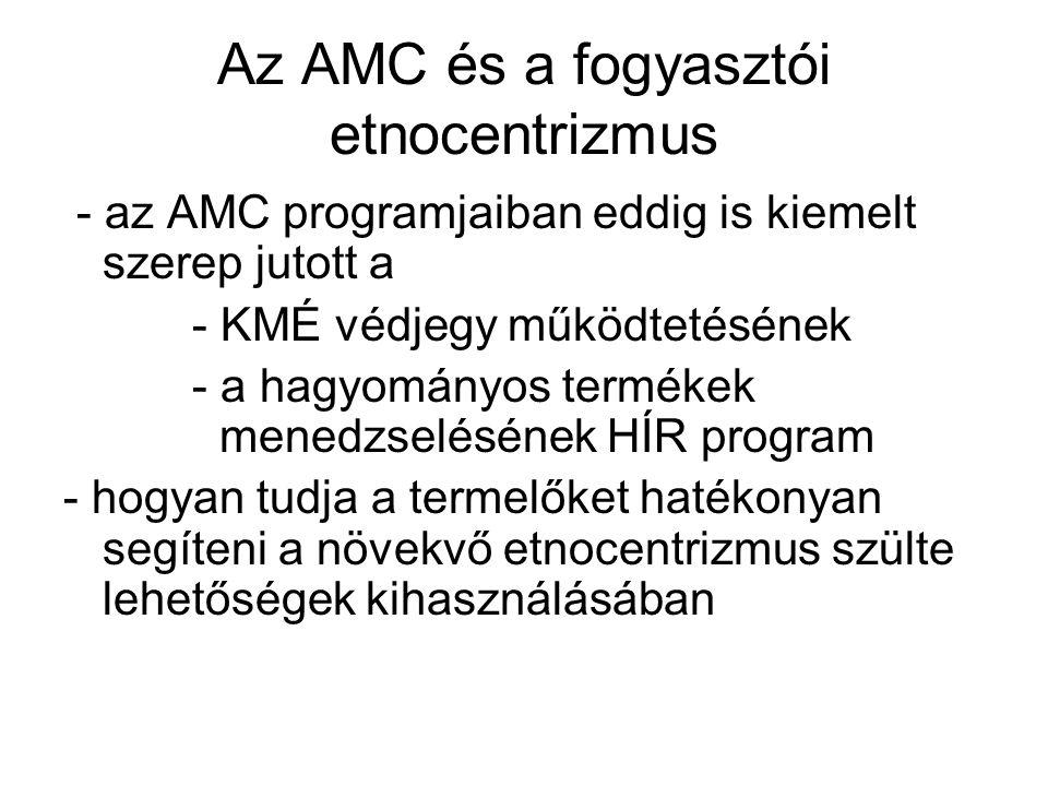 Az AMC és a fogyasztói etnocentrizmus - az AMC programjaiban eddig is kiemelt szerep jutott a - KMÉ védjegy működtetésének - a hagyományos termékek menedzselésének HÍR program - hogyan tudja a termelőket hatékonyan segíteni a növekvő etnocentrizmus szülte lehetőségek kihasználásában
