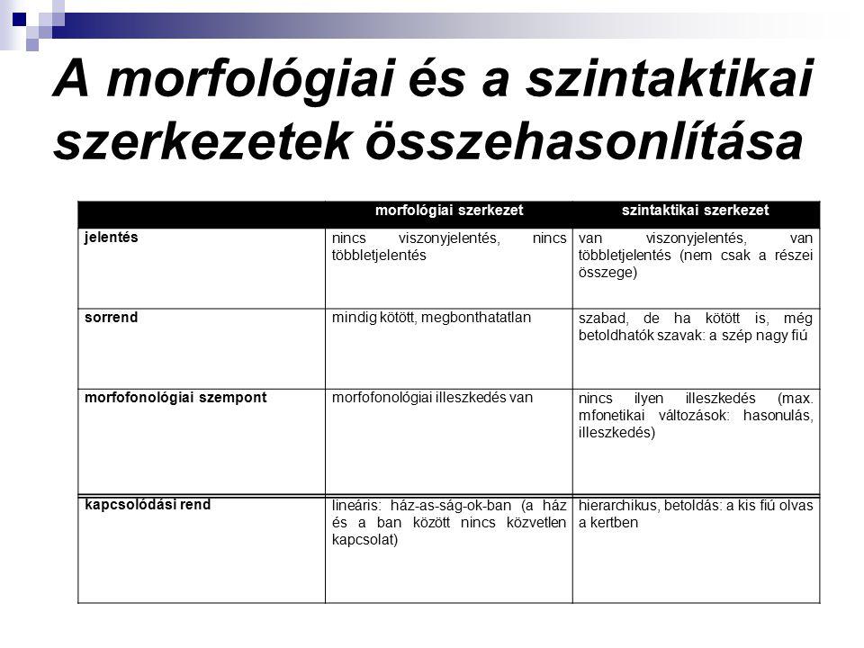 """Szintagma Átmeneti típusok összetett szavak morfológiai természetű szerkezetek (= 2 szóalak nem jelentéses kapcsolata, egy fiú, a ház mögött, szép lévén), ide tartoznak:  névelő """" fn  névutós szerk."""