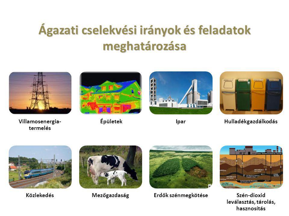 Ágazati cselekvési irányok és feladatok meghatározása Villamosenergia- termelés Épületek IparHulladékgazdálkodás KözlekedésMezőgazdaságErdők szénmegkötéseSzén-dioxid leválasztás, tárolás, hasznosítás