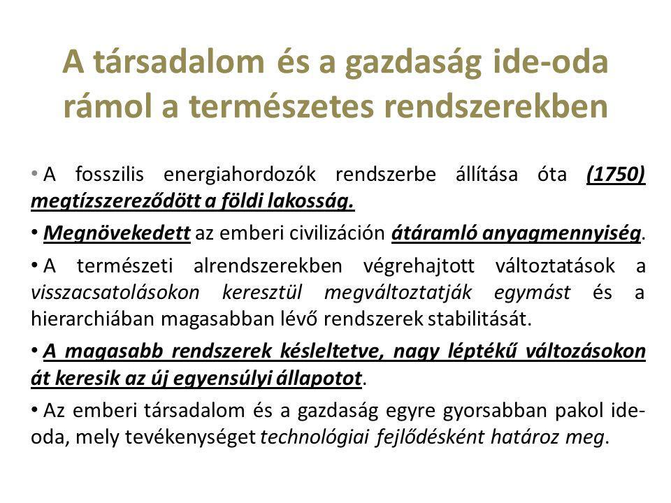 Ajánlások, javaslatok a Hazai Dekarbonizációs Útiterv végrehajtási keretrendszeréhez 1.