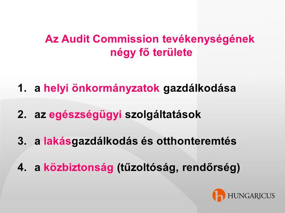 Az Audit Commission tevékenységének négy fő területe 1. a helyi önkormányzatok gazdálkodása 2. az egészségügyi szolgáltatások 3. a lakásgazdálkodás és