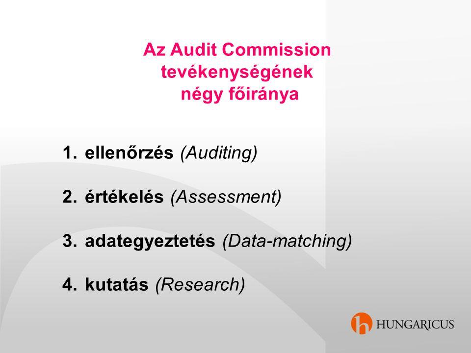 Az Audit Commission tevékenységének négy főiránya 1. ellenőrzés (Auditing) 2. értékelés (Assessment) 3. adategyeztetés (Data-matching) 4. kutatás (Res