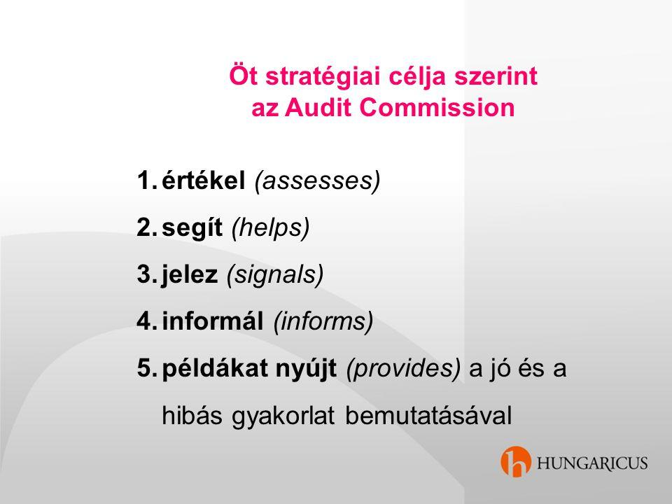 Öt stratégiai célja szerint az Audit Commission 1.értékel (assesses) 2.segít (helps) 3.jelez (signals) 4.informál (informs) 5.példákat nyújt (provides