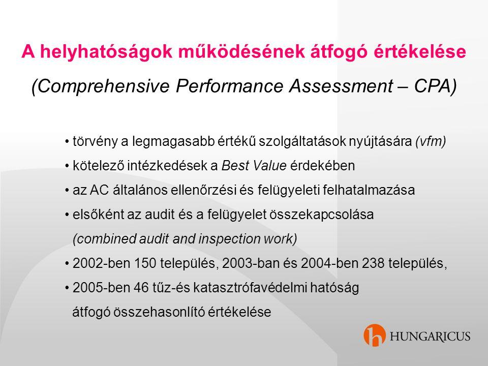 A helyhatóságok működésének átfogó értékelése (Comprehensive Performance Assessment – CPA) törvény a legmagasabb értékű szolgáltatások nyújtására (vfm