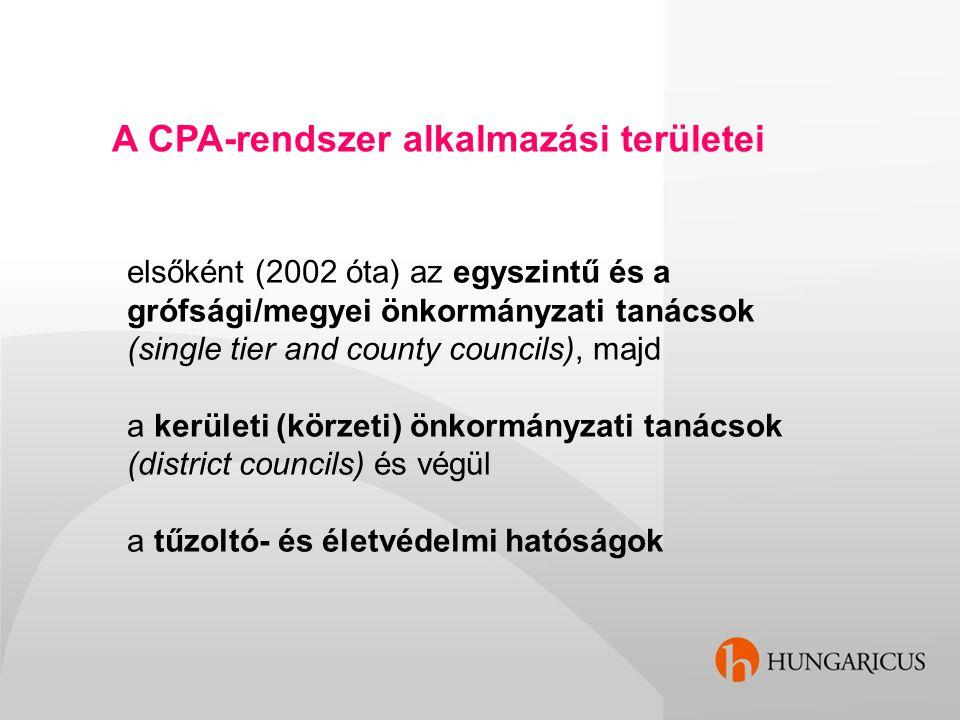 A CPA-rendszer alkalmazási területei elsőként (2002 óta) az egyszintű és a grófsági/megyei önkormányzati tanácsok (single tier and county councils), m