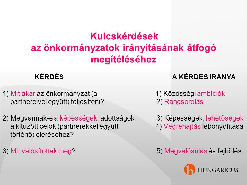 Kulcskérdések az önkormányzatok irányításának átfogó megítéléséhez KÉRDÉS A KÉRDÉS IRÁNYA 1) Mit akar az önkormányzat (a 1) Közösségi ambíciók partner