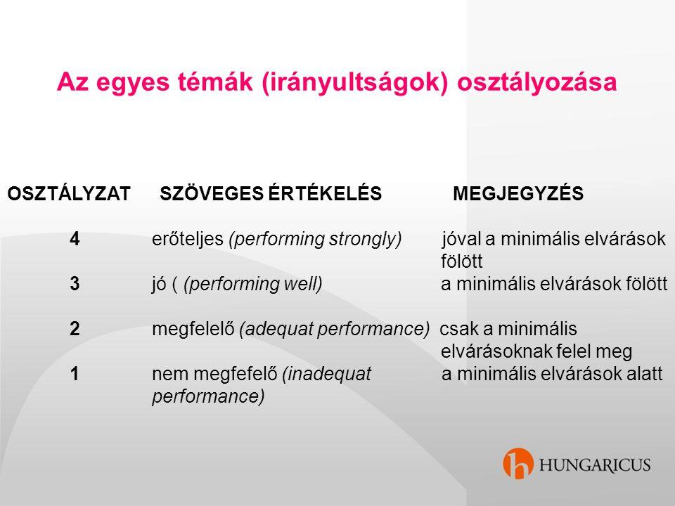 Az egyes témák (irányultságok) osztályozása OSZTÁLYZAT SZÖVEGES ÉRTÉKELÉS MEGJEGYZÉS 4 erőteljes (performing strongly) jóval a minimális elvárások föl