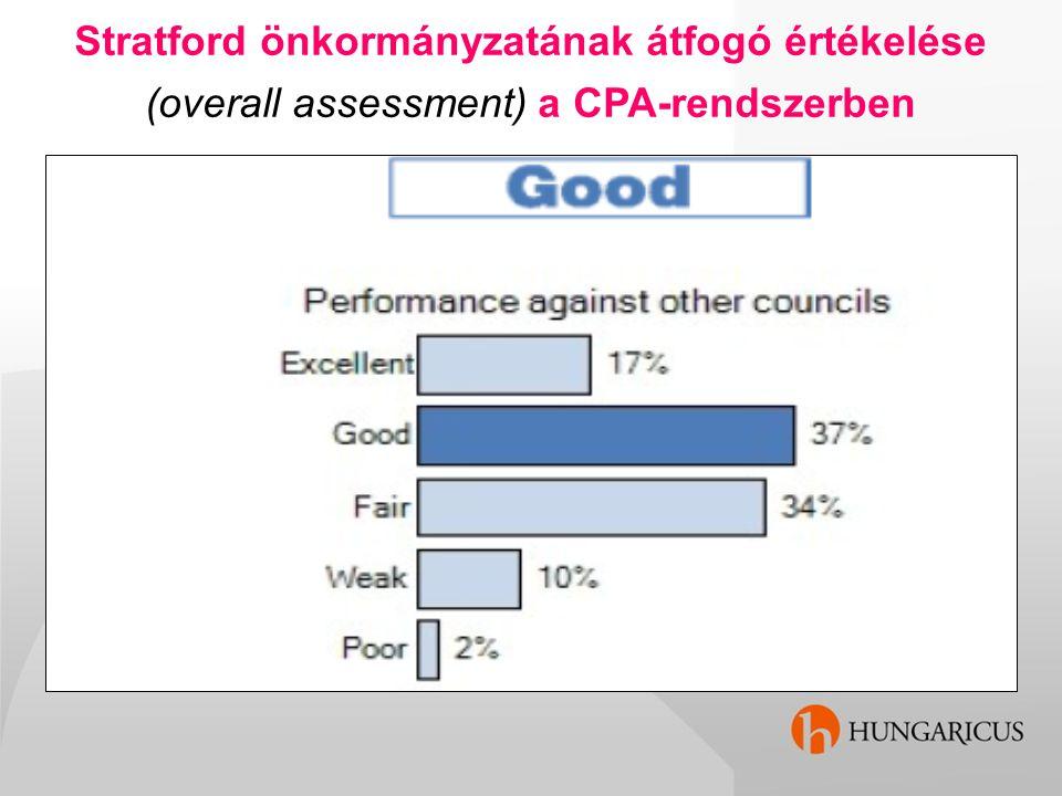 Stratford önkormányzatának átfogó értékelése (overall assessment) a CPA-rendszerben