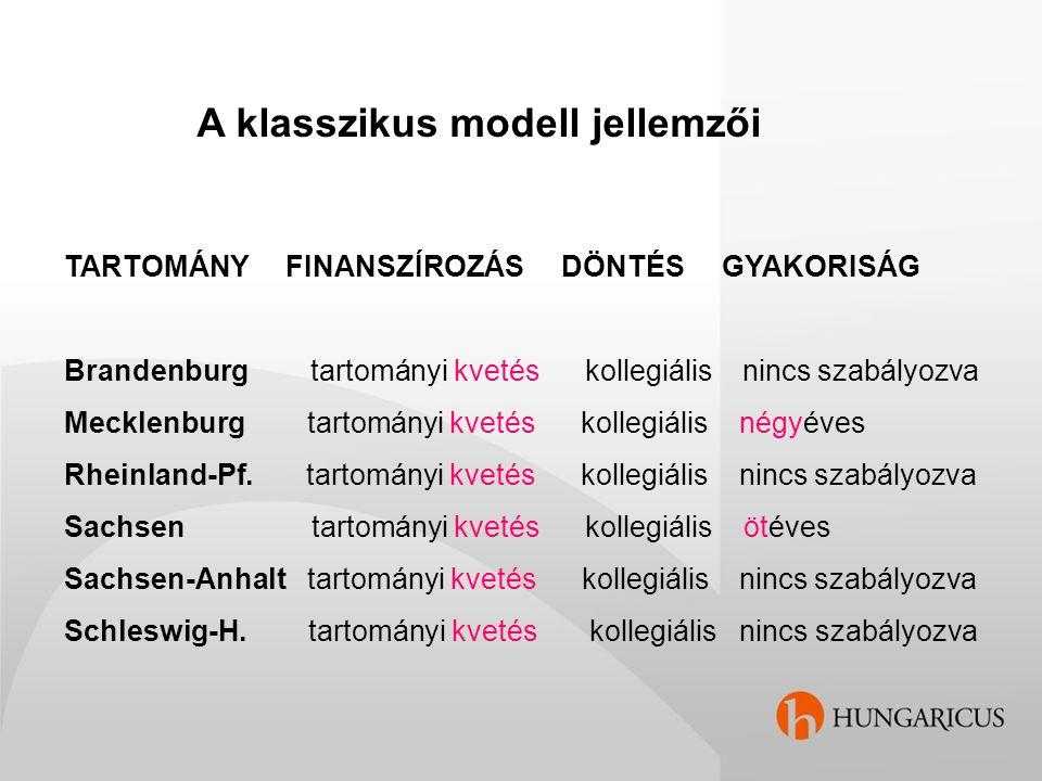 A klasszikus modell jellemzői TARTOMÁNY FINANSZÍROZÁS DÖNTÉS GYAKORISÁG Brandenburg tartományi kvetés kollegiális nincs szabályozva Mecklenburg tartom