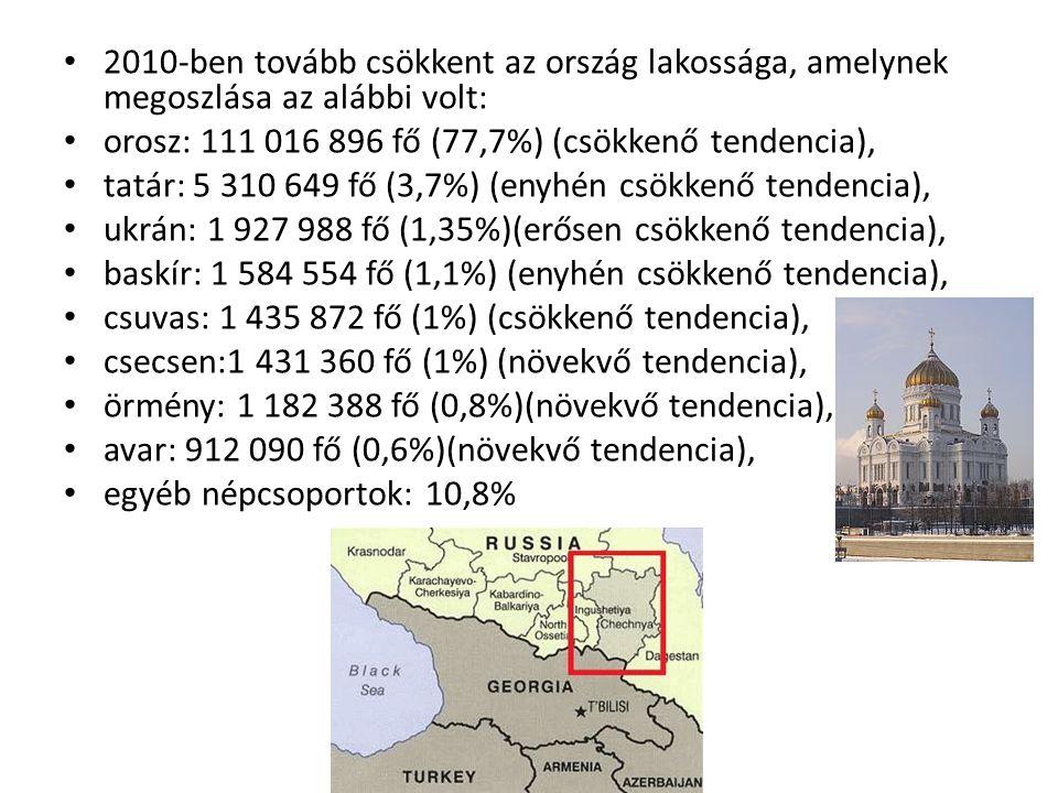 2010-ben tovább csökkent az ország lakossága, amelynek megoszlása az alábbi volt: orosz: 111 016 896 fő (77,7%) (csökkenő tendencia), tatár: 5 310 649 fő (3,7%) (enyhén csökkenő tendencia), ukrán: 1 927 988 fő (1,35%)(erősen csökkenő tendencia), baskír: 1 584 554 fő (1,1%) (enyhén csökkenő tendencia), csuvas: 1 435 872 fő (1%) (csökkenő tendencia), csecsen:1 431 360 fő (1%) (növekvő tendencia), örmény: 1 182 388 fő (0,8%)(növekvő tendencia), avar: 912 090 fő (0,6%)(növekvő tendencia), egyéb népcsoportok: 10,8%