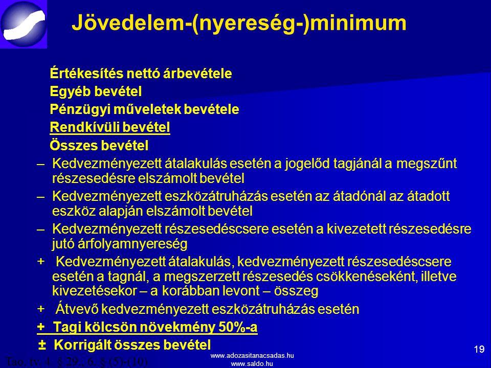 www.adozasitanacsadas.hu www.saldo.hu Jövedelem-(nyereség-)minimum Értékesítés nettó árbevétele Egyéb bevétel Pénzügyi műveletek bevétele Rendkívüli bevétel Összes bevétel – –Kedvezményezett átalakulás esetén a jogelőd tagjánál a megszűnt részesedésre elszámolt bevétel – –Kedvezményezett eszközátruházás esetén az átadónál az átadott eszköz alapján elszámolt bevétel – –Kedvezményezett részesedéscsere esetén a kivezetett részesedésre jutó árfolyamnyereség + Kedvezményezett átalakulás, kedvezményezett részesedéscsere esetén a tagnál, a megszerzett részesedés csökkenéseként, illetve kivezetésekor – a korábban levont – összeg + Átvevő kedvezményezett eszközátruházás esetén + Tagi kölcsön növekmény 50%-a ± Korrigált összes bevétel Tao.