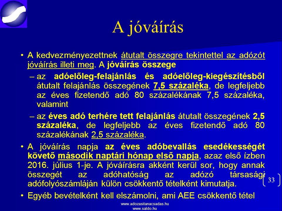 www.adozasitanacsadas.hu www.saldo.hu A jóváírás A kedvezményezettnek átutalt összegre tekintettel az adózót jóváírás illeti meg.