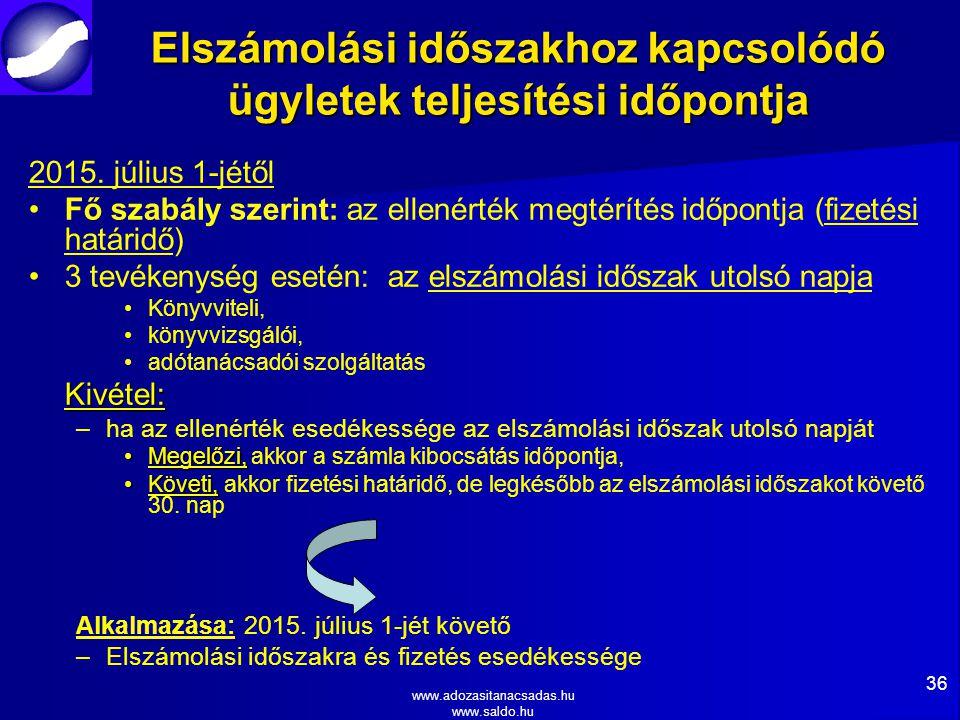 www.adozasitanacsadas.hu www.saldo.hu Elszámolási időszakhoz kapcsolódó ügyletek teljesítési időpontja 2015.