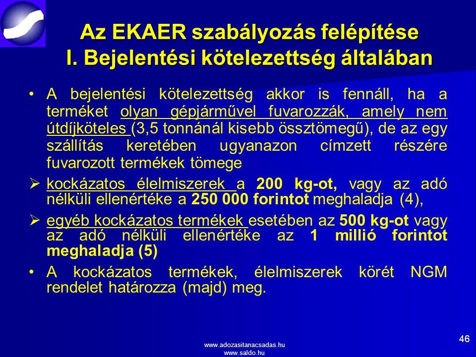 www.adozasitanacsadas.hu www.saldo.hu Az EKAER szabályozás felépítése I.