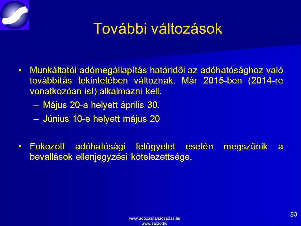 www.adozasitanacsadas.hu www.saldo.hu További változások Munkáltatói adómegállapítás határidői az adóhatósághoz való továbbítás tekintetében változnak.