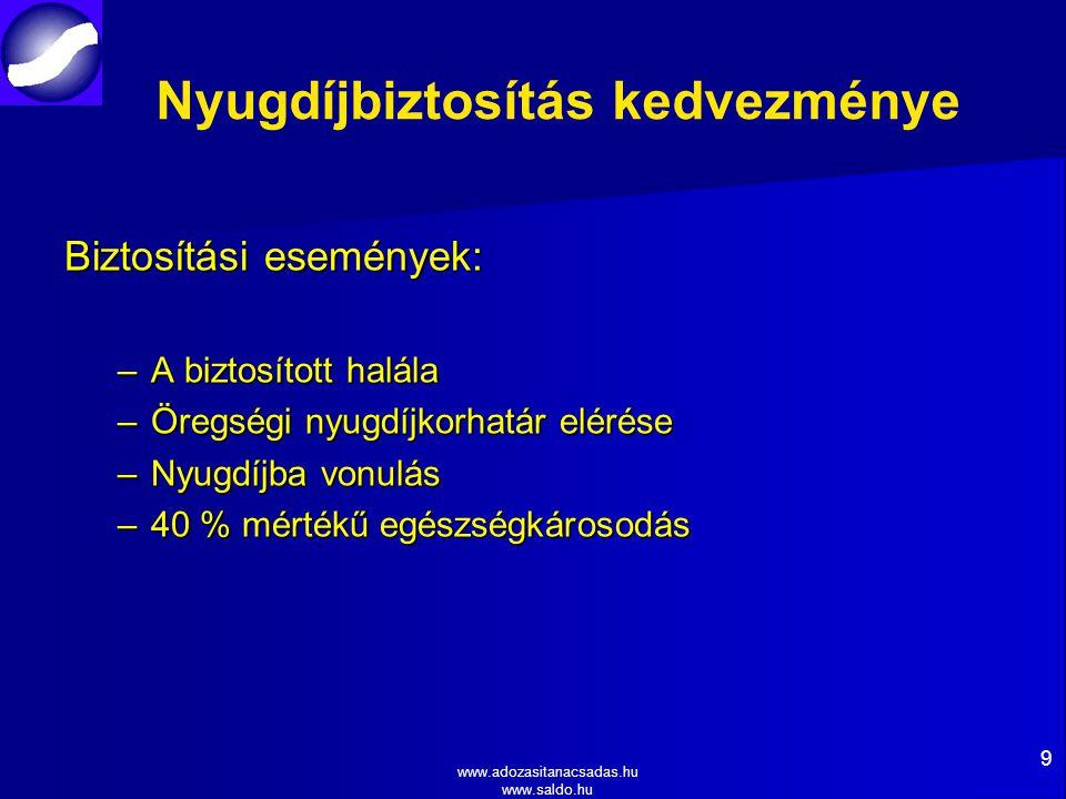 www.adozasitanacsadas.hu www.saldo.hu Nyugdíjbiztosítás kedvezménye Biztosítási események: –A biztosított halála –Öregségi nyugdíjkorhatár elérése –Nyugdíjba vonulás –40 % mértékű egészségkárosodás 9