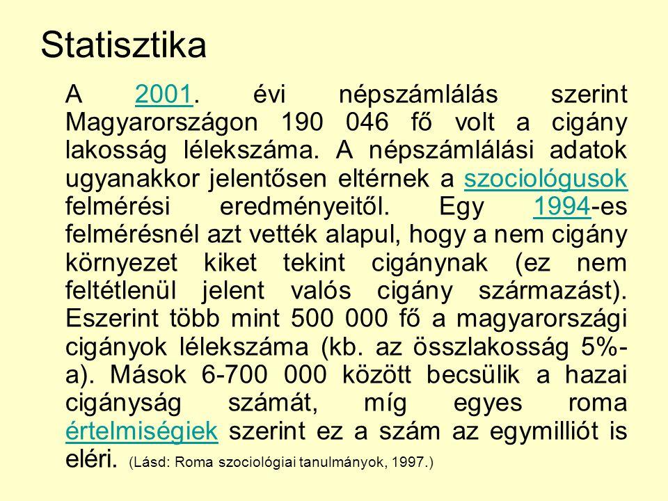 Statisztika A 2001. évi népszámlálás szerint Magyarországon 190 046 fő volt a cigány lakosság lélekszáma. A népszámlálási adatok ugyanakkor jelentősen