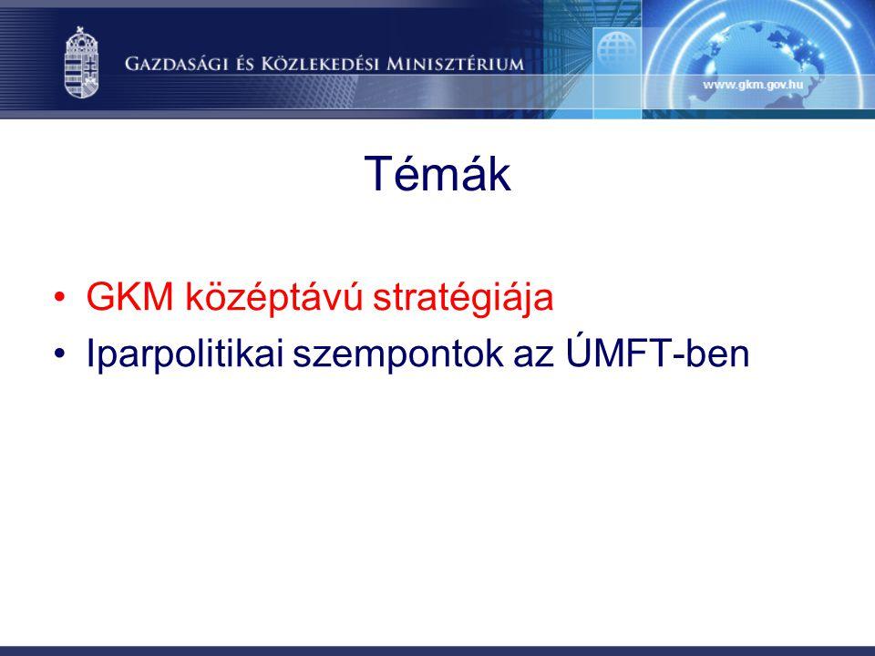 GKM stratégia (2007-2010) 1.