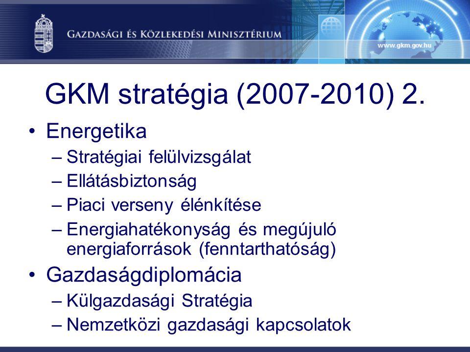 Témák GKM középtávú stratégiája Iparpolitikai szempontok az ÚMFT-ben