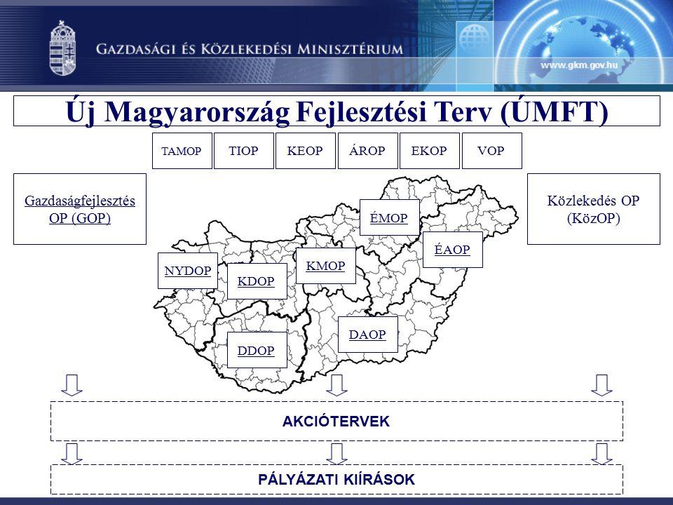 Új Magyarország Fejlesztési Terv (ÚMFT) Közlekedés OP (KözOP) Gazdaságfejlesztés OP (GOP) TIOPÁROP TAMOP KEOPEKOPVOP AKCIÓTERVEK PÁLYÁZATI KIÍRÁSOK KMOP KDOP ÉMOP ÉAOP DAOP DDOP NYDOP