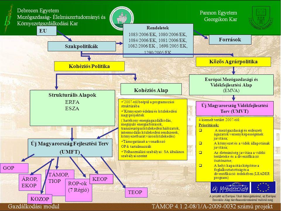 EU Rendeletek 1083/2006/EK, 1080/2006/EK, 1084/2006/EK, 1081/2006/EK, 1082/2006/EK, 1698/2005/EK, 1290/2005/EK Források Kohéziós Politika Strukturális Alapok ERFA ESZA Kohéziós Alap Új Magyarország Fejlesztési Terv (UMFT) TÁMOP, TIOP ÁROP, EKOP ROP-ok (7 Régió) KEOP 2007-től beépül a programozási struktúrába Környezetvédelmi és közlekedési nagyprojektek ( hatékony energiagazdálkodás, megújuló energiaforrások, transzeurópai közlekedési hálózatok, intermodális közlekedési rendszerek, környezetbarát városi közlekedés) Támogatásait a vonatkozó OP-k tartalmazzák Felhasználási szabályai : SA általános szabályai szerint Európai Mezőgazdasági és Vidékfejlesztési Alap (EMVA) Közös Agrárpolitika Új Magyarország Vidékfejlesztési Terv (UMVT) Szakpolitikák TEOP KOZOP 4 kiemelt terület 2007-től: Prioritások:  A mezőgazdasági és erdészeti ágazatok versenyképességének javítása;  A környezet és a vidék állapotának javítása;  Az életminőség javítása a vidéki területeke és a diverzifikáció ösztönzése;  A helyi kapacitás kiépítése a foglalkoztatottság és a diverzifikáció érdekében (LEADER program) GOP
