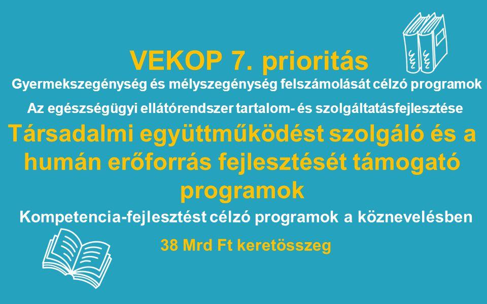VEKOP 7. prioritás Társadalmi együttműködést szolgáló és a humán erőforrás fejlesztését támogató programok 38 Mrd Ft keretösszeg Az egészségügyi ellát
