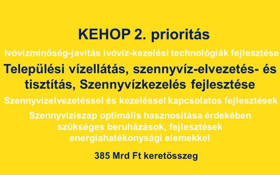 KEHOP 2. prioritás Települési vízellátás, szennyvíz-elvezetés- és tisztítás, Szennyvízkezelés fejlesztése 385 Mrd Ft keretösszeg Ivóvízminőség-javítás