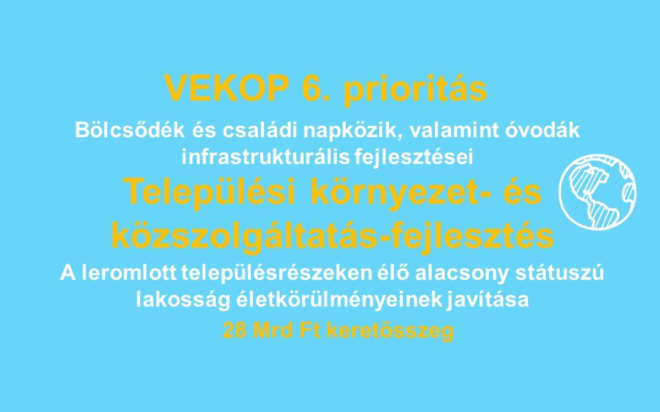 VEKOP 6. prioritás Települési környezet- és közszolgáltatás-fejlesztés 28 Mrd Ft keretösszeg A leromlott településrészeken élő alacsony státuszú lakos