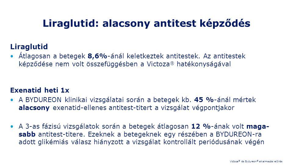 Liraglutid: alacsony antitest képződés Liraglutid Átlagosan a betegek 8,6%-ánál keletkeztek antitestek.