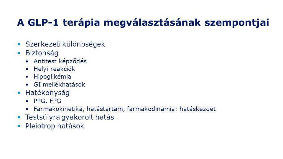 Hipoglikémia (DURATION-6) liraglutid vs.
