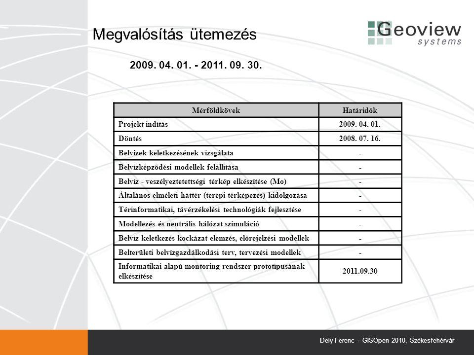 Megvalósítás ütemezés MérföldkövekHatáridők Projekt indítás2009. 04. 01. Döntés2008. 07. 16. Belvizek keletkezésének vizsgálata - Belvízképződési mode
